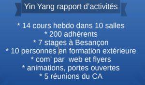 12 e AG rapport d'activités