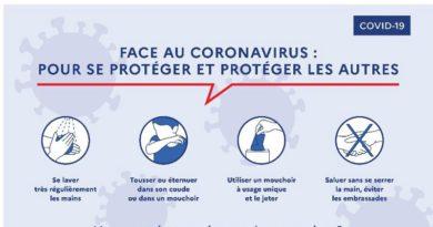 Corona virus consignes